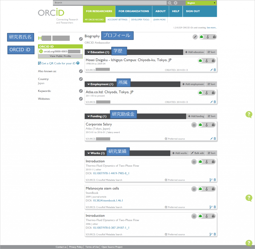 ORCID_RECORD